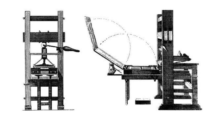 Gutenberg handpers