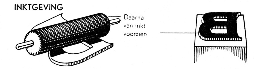 Hoogdruk, inktgeving