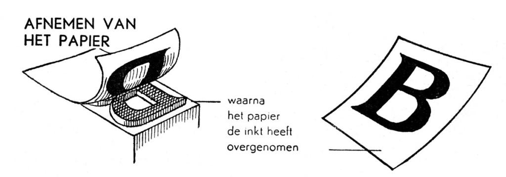 Hoogdruk, afnemen van het papier
